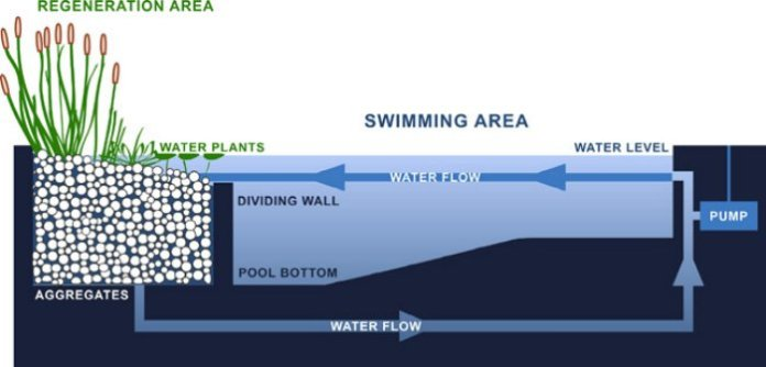 pool-filtration-diagram